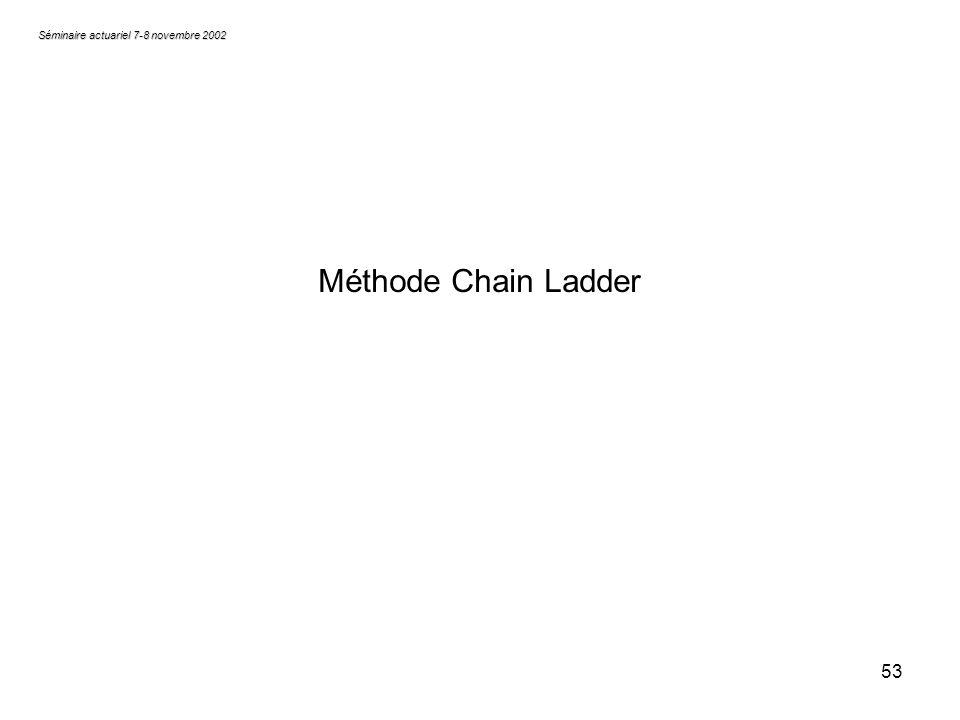 53 Méthode Chain Ladder Séminaire actuariel 7-8 novembre 2002