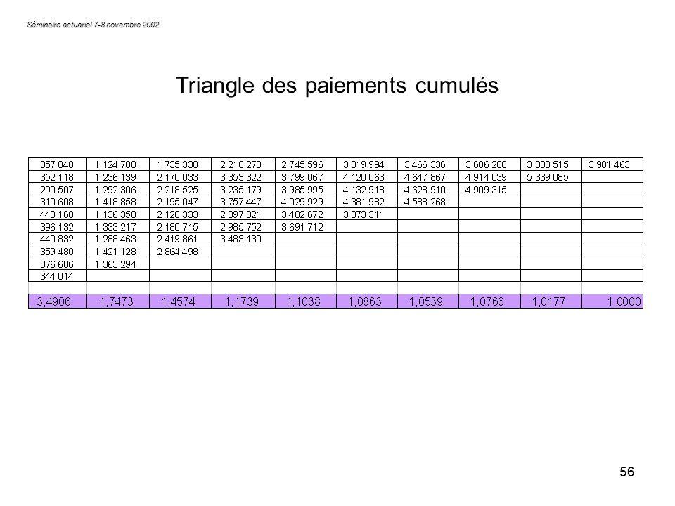 56 Triangle des paiements cumulés Séminaire actuariel 7-8 novembre 2002