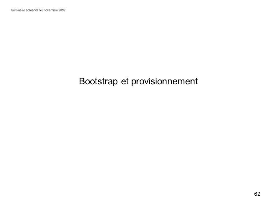62 Bootstrap et provisionnement Séminaire actuariel 7-8 novembre 2002