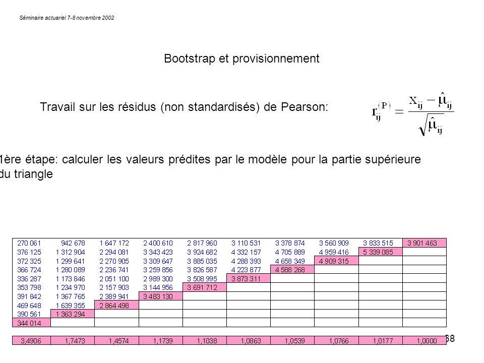68 Séminaire actuariel 7-8 novembre 2002 Bootstrap et provisionnement Travail sur les résidus (non standardisés) de Pearson: 1ère étape: calculer les
