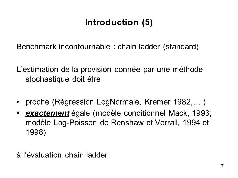 7 Introduction (5) Benchmark incontournable : chain ladder (standard) Lestimation de la provision donnée par une méthode stochastique doit être proche