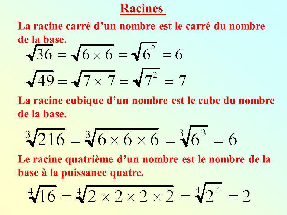 La racine carré dun nombre est le carré du nombre de la base. La racine cubique dun nombre est le cube du nombre de la base. Le racine quatrième dun n