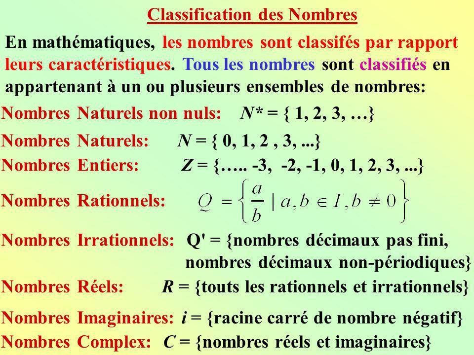 En mathématiques, les nombres sont classifés par rapport leurs caractéristiques. Tous les nombres sont classifiés en appartenant à un ou plusieurs ens