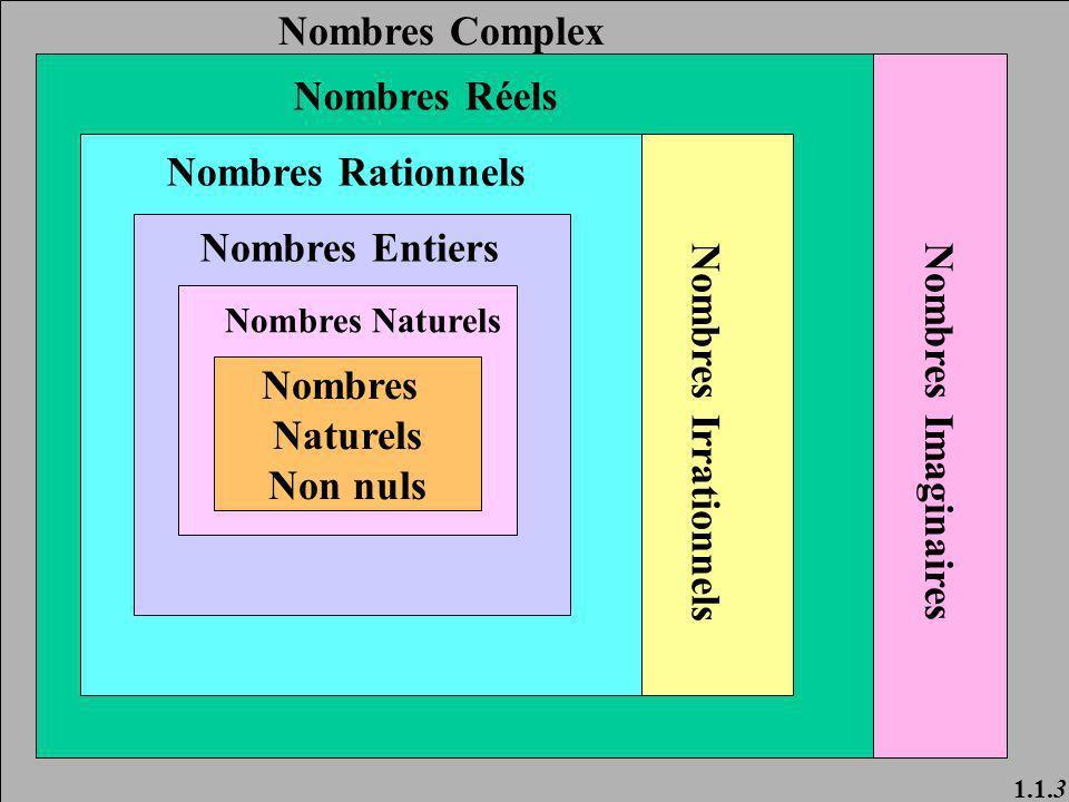 Nombres Naturels Non nuls Nombres Naturels Nombres Entiers Nombres Rationnels Nombres Irrationnels Nombres Réels Nombres Imaginaires Nombres Complex 1.1.3