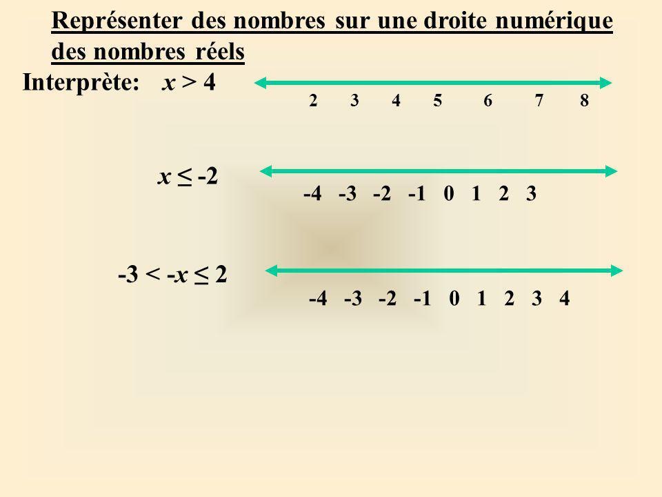 Représenter des nombres sur une droite numérique des nombres réels Interprète: x > 4 2 3 4 5 6 7 8 -4 -3 -2 -1 0 1 2 3 x -2 -3 < -x 2 -4 -3 -2 -1 0 1 2 3 4