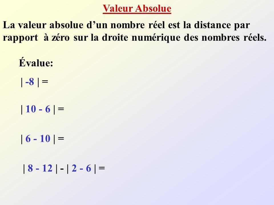 Valeur Absolue La valeur absolue dun nombre réel est la distance par rapport à zéro sur la droite numérique des nombres réels. Évalue: | -8 | = | 10 -