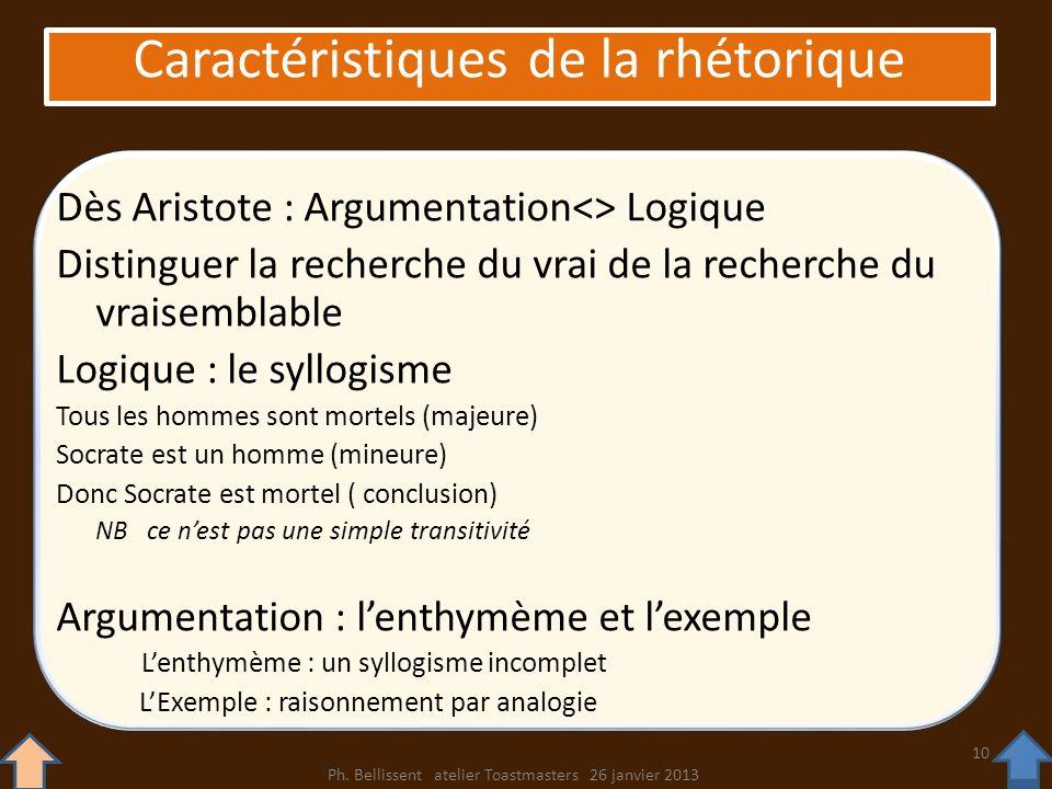 Dès Aristote : Argumentation<> Logique Distinguer la recherche du vrai de la recherche du vraisemblable Logique : le syllogisme Tous les hommes sont m