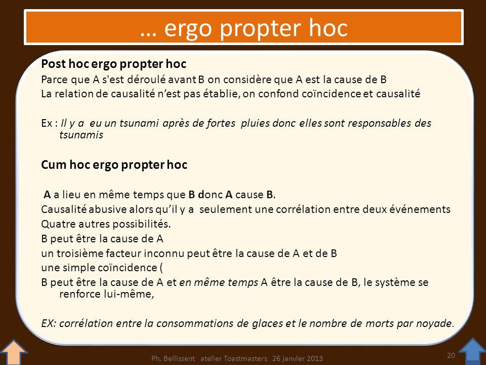 … ergo propter hoc Post hoc ergo propter hoc Parce que A s'est déroulé avant B on considère que A est la cause de B La relation de causalité nest pas