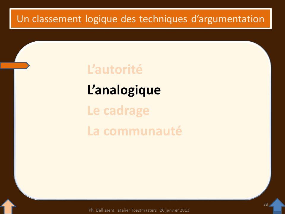 Un classement logique des techniques dargumentation Lautorité Lanalogique Le cadrage La communauté Ph. Bellissent atelier Toastmasters 26 janvier 2013