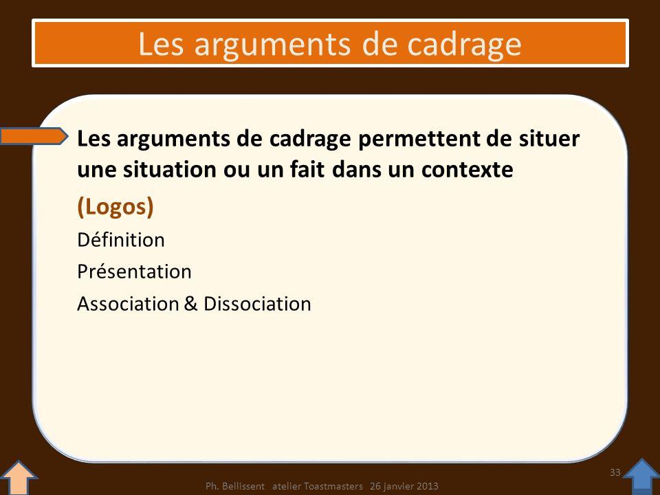 Les arguments de cadrage Les arguments de cadrage permettent de situer une situation ou un fait dans un contexte (Logos) Définition Présentation Assoc