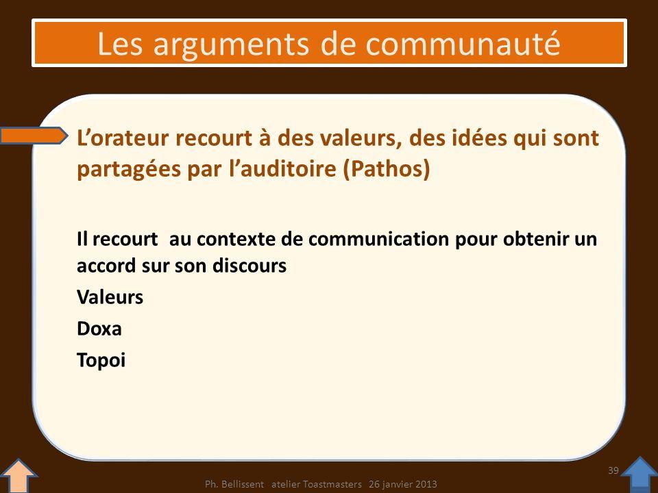 Les arguments de communauté Lorateur recourt à des valeurs, des idées qui sont partagées par lauditoire (Pathos) Il recourt au contexte de communicati