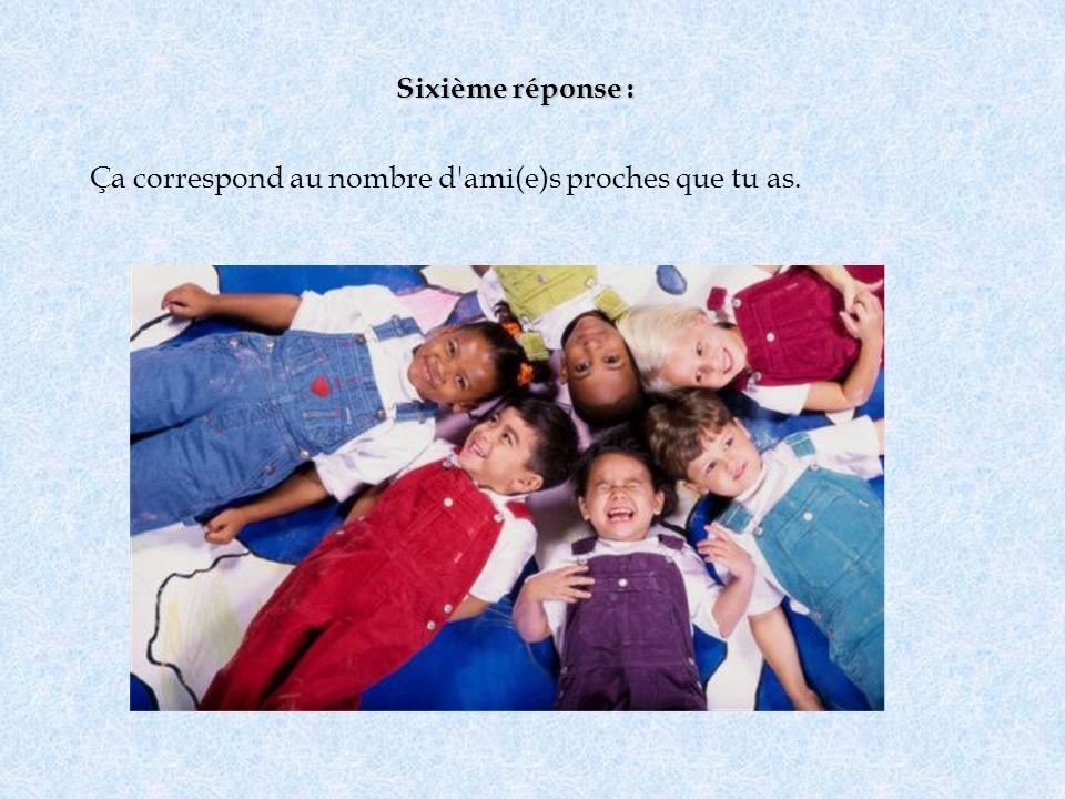 Sixième réponse : Ça correspond au nombre d'ami(e)s proches que tu as.