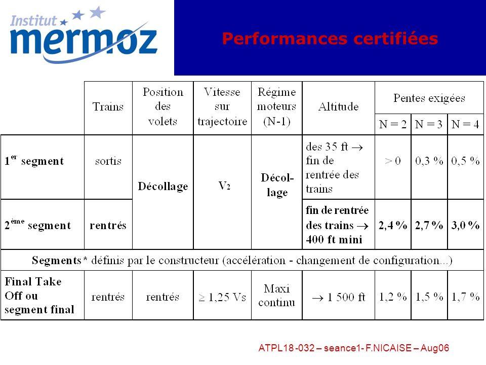 ATPL18 -032 – seance1- F.NICAISE – Aug06 Performances certifiées