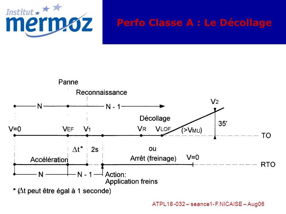 ATPL18 -032 – seance1- F.NICAISE – Aug06 -Problématique du décollage : décision au sol -Trajectoire en vol -Éventail des limitations au décollage - Pa