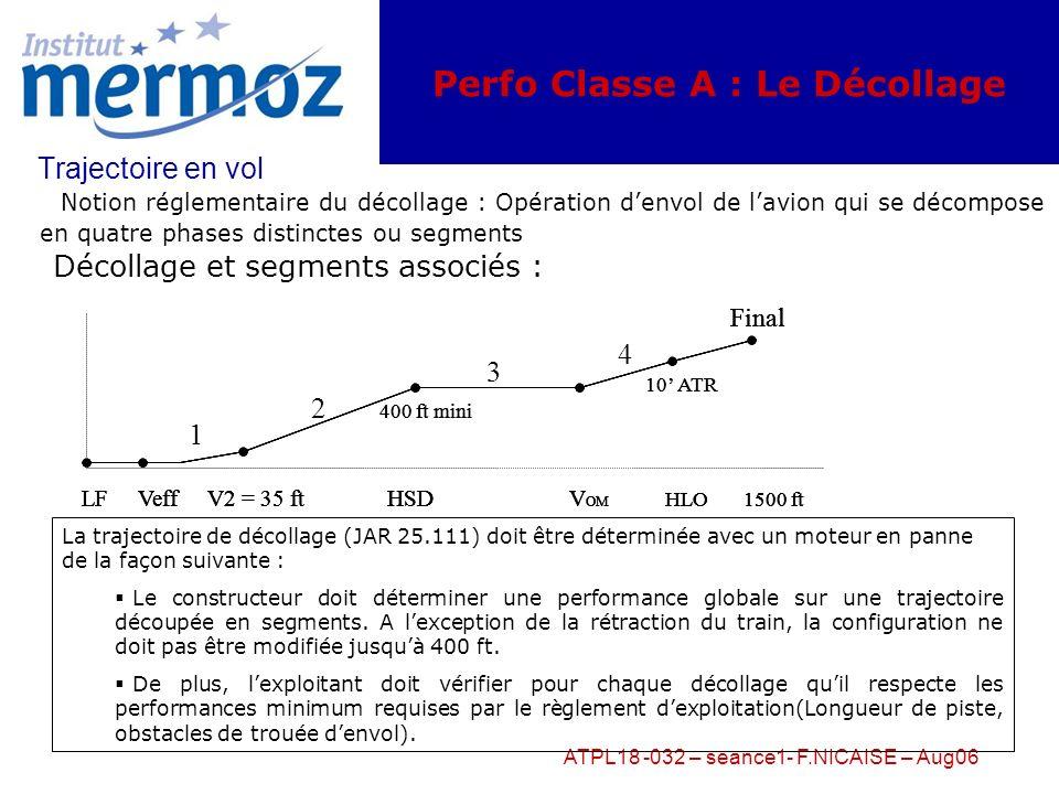ATPL18 -032 – seance1- F.NICAISE – Aug06 Le Décollage : notion de V1 Problématique du décollage : panne du moteur critique Panne Décision reconnue et
