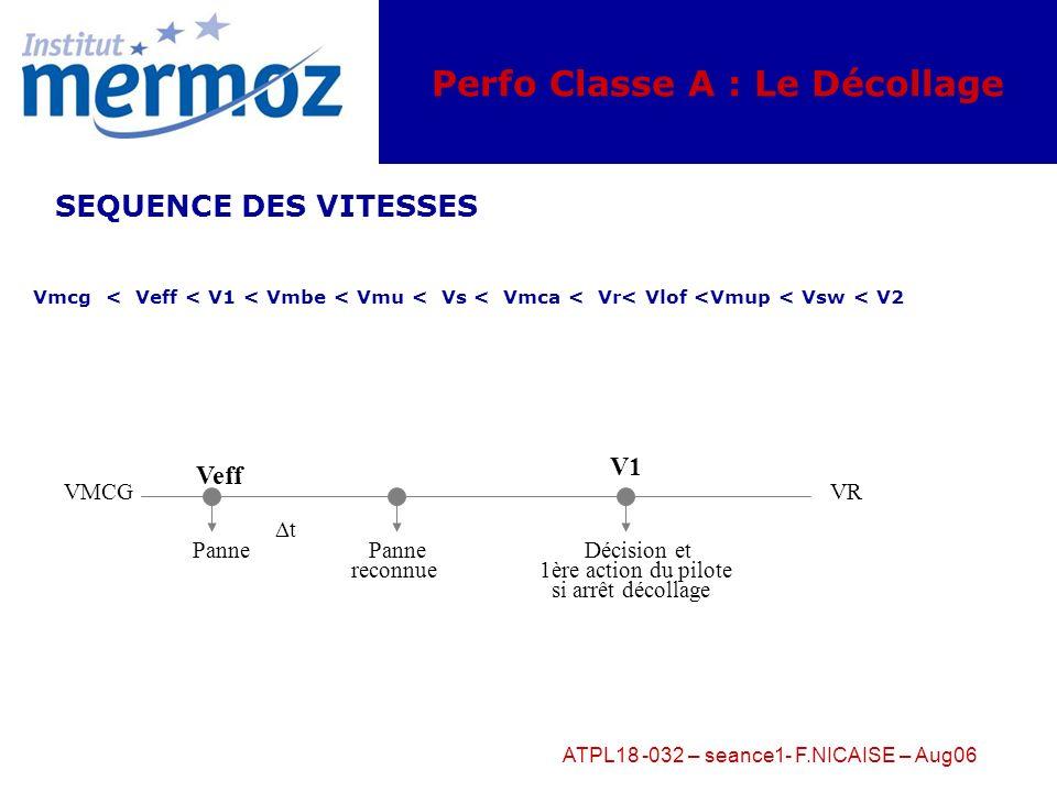 ATPL18 -032 – seance1- F.NICAISE – Aug06 Perfo Classe A : Le Décollage Trajectoire en vol La trajectoire de décollage (JAR 25.111) doit être déterminé
