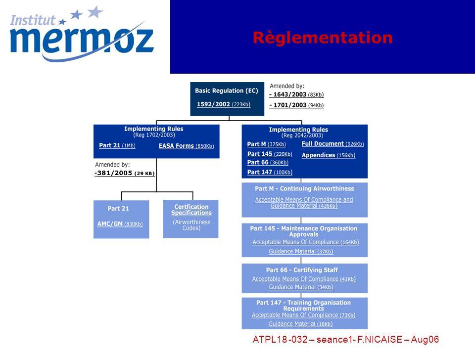 ATPL18 -032 – seance1- F.NICAISE – Aug06 Performances et règlementations Les calculs de performances répondent à 2 types de règlements : - Certificati
