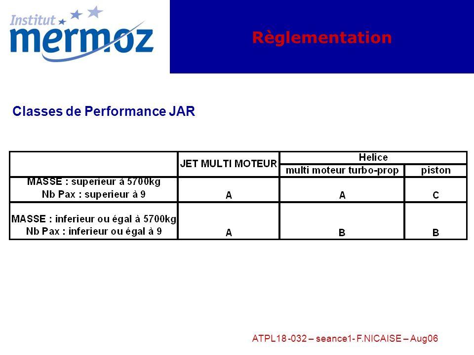 ATPL18 -032 – seance1- F.NICAISE – Aug06 Perfo Classe A : Le Décollage Trajectoire en vol La trajectoire de décollage (JAR 25.111) doit être déterminée avec un moteur en panne de la façon suivante : Le constructeur doit déterminer une performance globale sur une trajectoire découpée en segments.