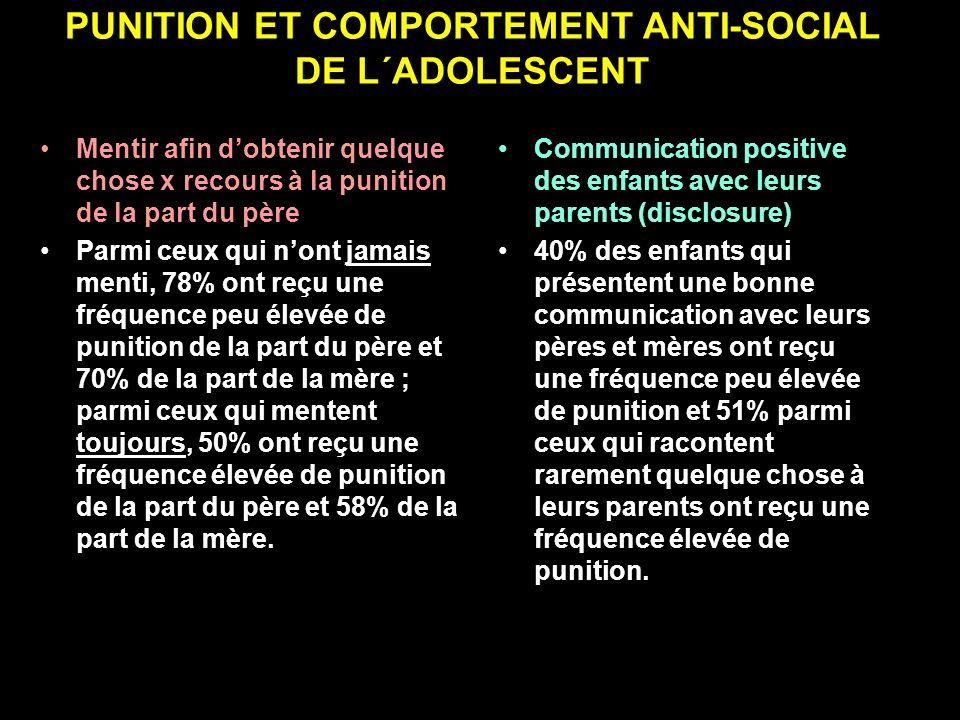PUNITION ET COMPORTEMENT ANTI-SOCIAL DE L´ADOLESCENT Mentir afin dobtenir quelque chose x recours à la punition de la part du père Parmi ceux qui nont