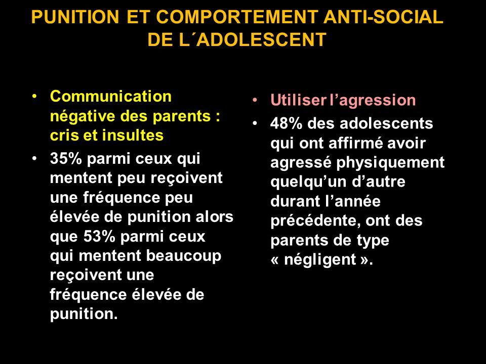PUNITION ET COMPORTEMENT ANTI-SOCIAL DE L´ADOLESCENT Communication négative des parents : cris et insultes 35% parmi ceux qui mentent peu reçoivent un