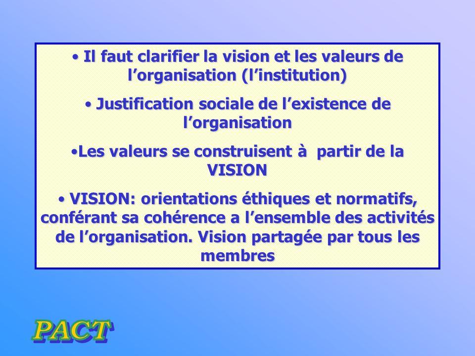 VISION La VISION DU FUTUR d une organisation est la déclaration ample et suffisante sur où veut arriver l organisation dans 5-10ans (HORIZON)) L ensemble des idées générales qui proportionnent au cadre de référence ce que l on veut être dans le futur.
