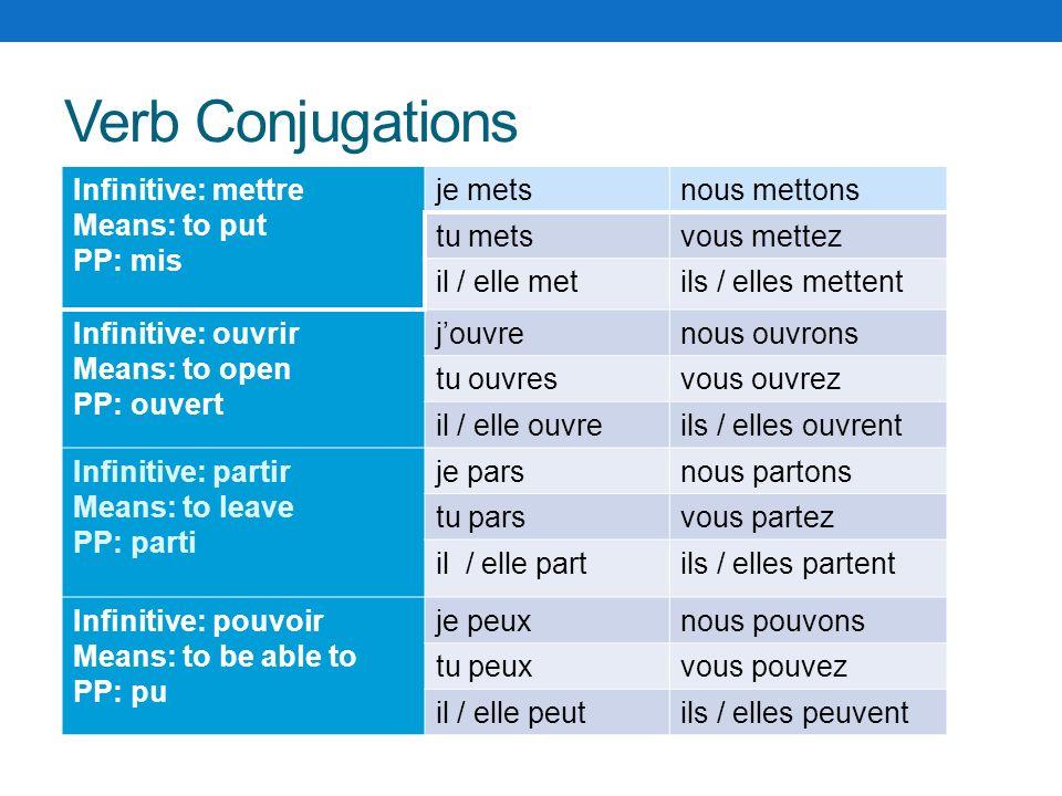 Verb Conjugations Infinitive: mettre Means: to put PP: mis je metsnous mettons tu metsvous mettez il / elle metils / elles mettent Infinitive: ouvrir