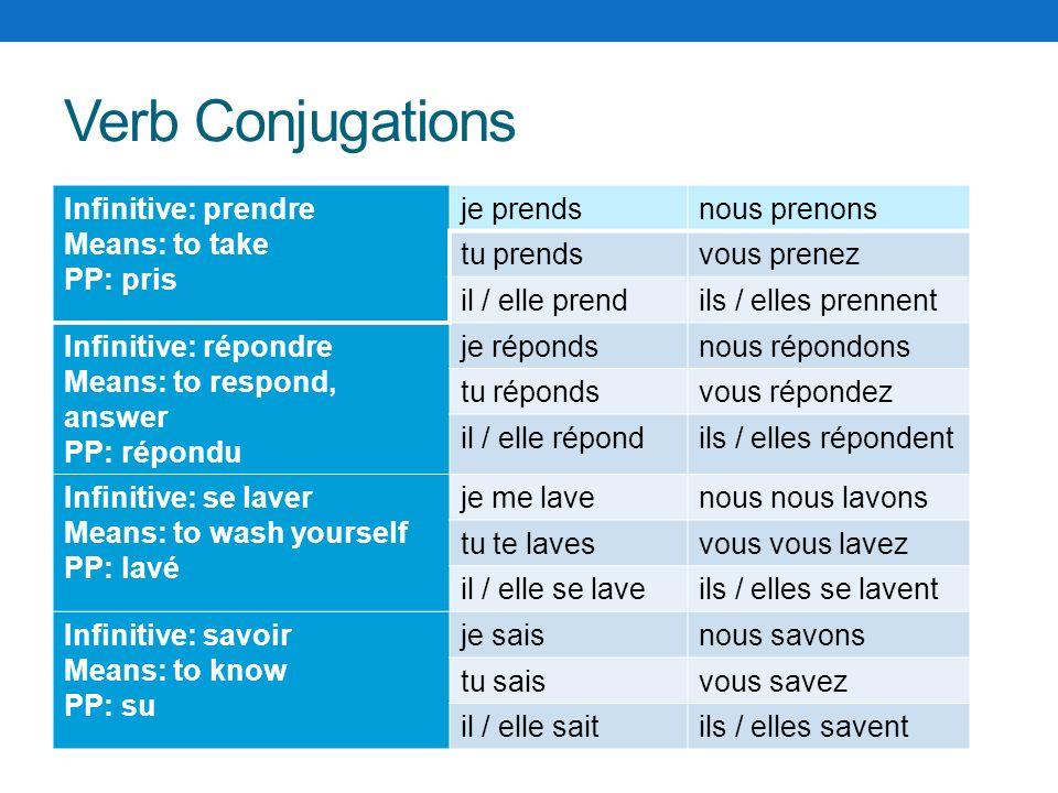 Verb Conjugations Infinitive: prendre Means: to take PP: pris je prendsnous prenons tu prendsvous prenez il / elle prendils / elles prennent Infinitiv
