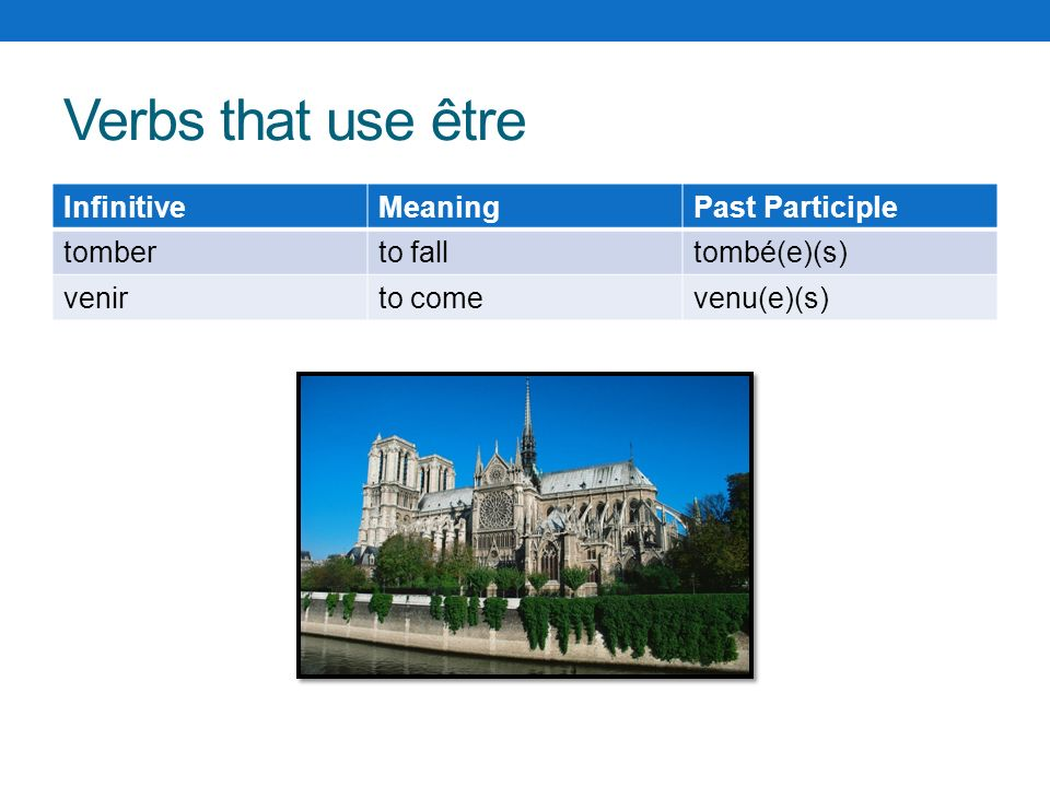 Verbs that use être InfinitiveMeaningPast Participle tomberto falltombé(e)(s) venirto comevenu(e)(s)