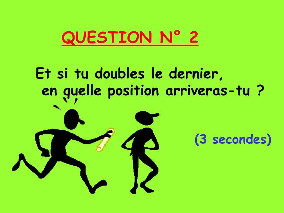 QUESTION N° 2 Et si tu doubles le dernier, en quelle position arriveras-tu ? (3 secondes)