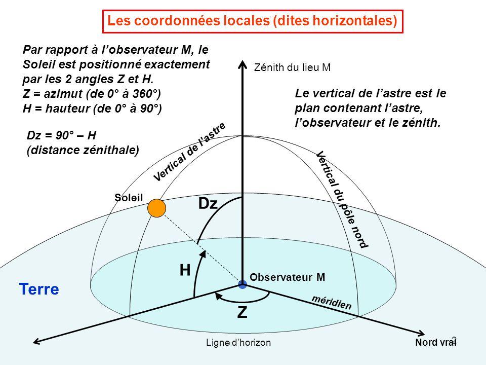 2 Observateur M Zénith du lieu M Ligne dhorizon Soleil Nord vrai H méridien Z Par rapport à lobservateur M, le Soleil est positionné exactement par le