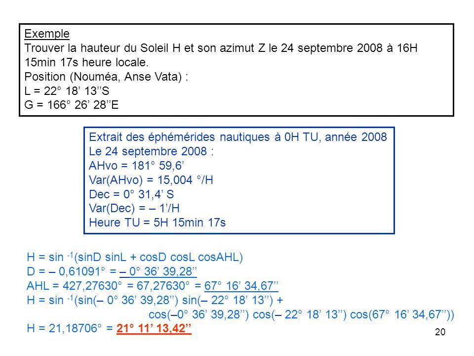 20 Exemple Trouver la hauteur du Soleil H et son azimut Z le 24 septembre 2008 à 16H 15min 17s heure locale. Position (Nouméa, Anse Vata) : L = 22° 18