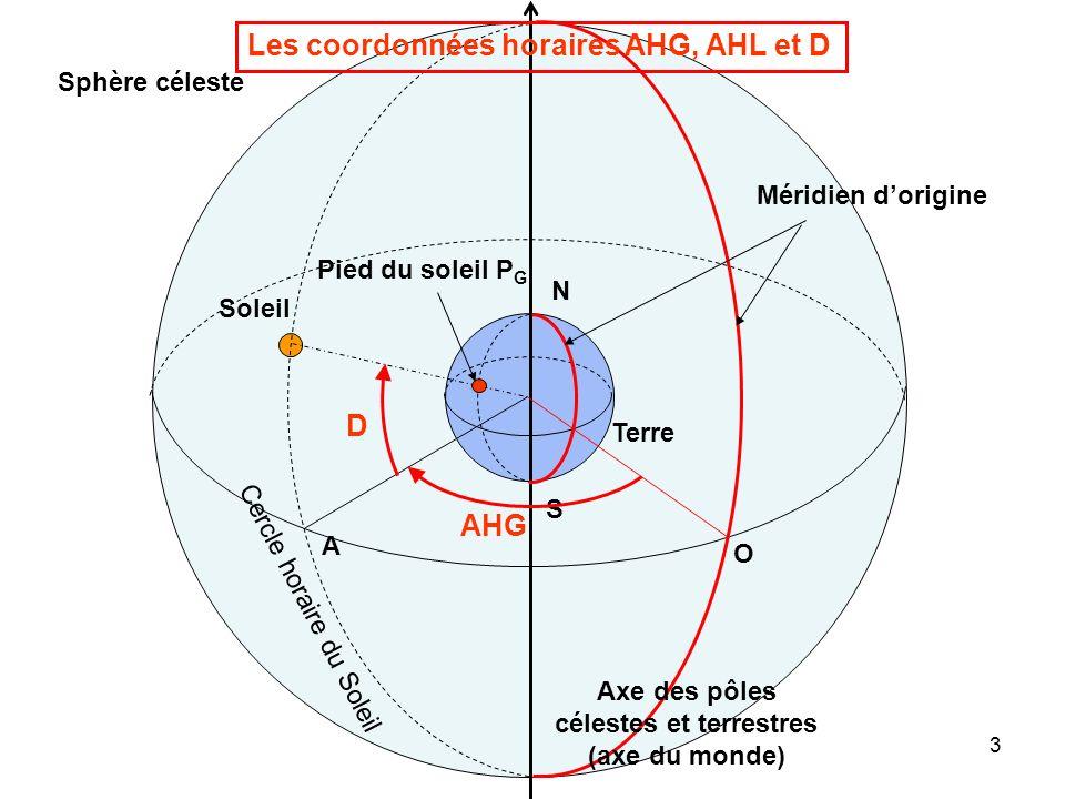 3 Soleil Sphère céleste Pied du soleil P G N S Axe des pôles célestes et terrestres (axe du monde) Méridien dorigine Les coordonnées horaires AHG, AHL