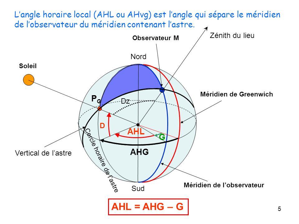 5 Langle horaire local (AHL ou AHvg) est langle qui sépare le méridien de lobservateur du méridien contenant lastre. Méridien de Greenwich Observateur