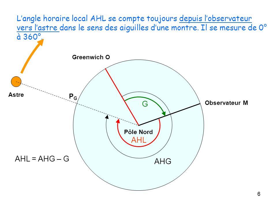 6 Langle horaire local AHL se compte toujours depuis lobservateur vers lastre dans le sens des aiguilles dune montre. Il se mesure de 0° à 360°. Obser