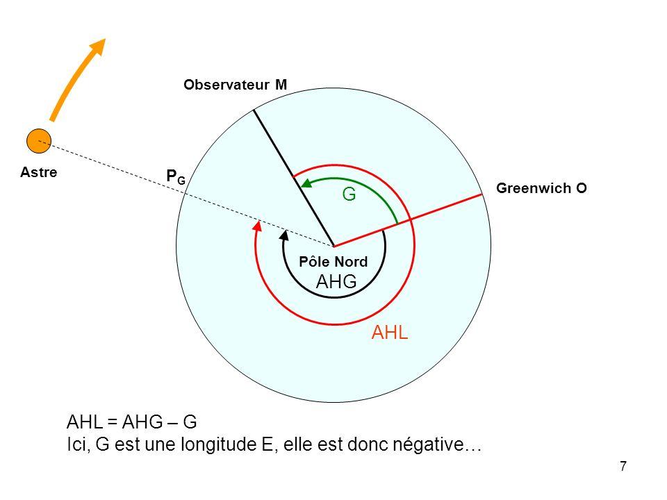 7 Observateur M Pôle Nord Greenwich O Astre PGPG G AHG AHL AHL = AHG – G Ici, G est une longitude E, elle est donc négative…
