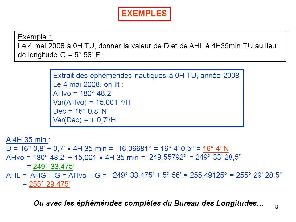 8 EXEMPLES Exemple 1 Le 4 mai 2008 à 0H TU, donner la valeur de D et de AHL à 4H35min TU au lieu de longitude G = 5° 56 E. Extrait des éphémérides nau