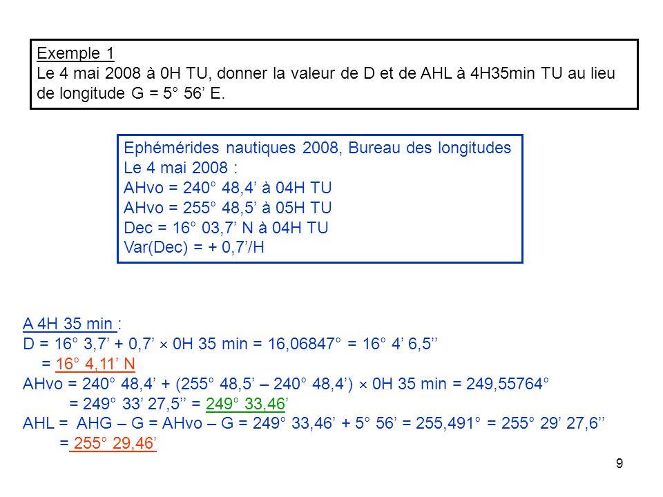 9 Exemple 1 Le 4 mai 2008 à 0H TU, donner la valeur de D et de AHL à 4H35min TU au lieu de longitude G = 5° 56 E. Ephémérides nautiques 2008, Bureau d