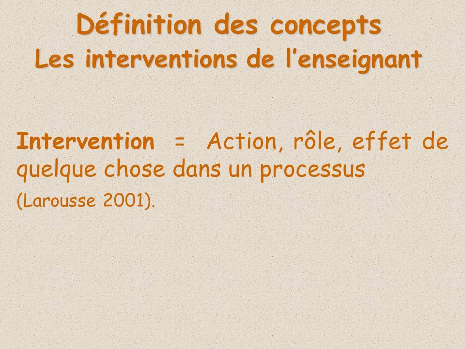 Intervention = Action, rôle, effet de quelque chose dans un processus (Larousse 2001).