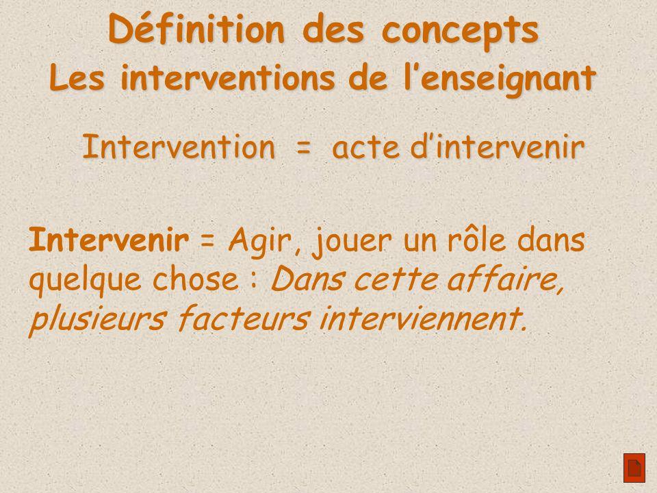 Intervention = acte dintervenir Intervenir = Agir, jouer un rôle dans quelque chose : Dans cette affaire, plusieurs facteurs interviennent. Les interv
