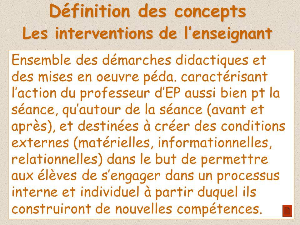 Les interventions de lenseignant Ensemble des démarches didactiques et des mises en oeuvre péda.