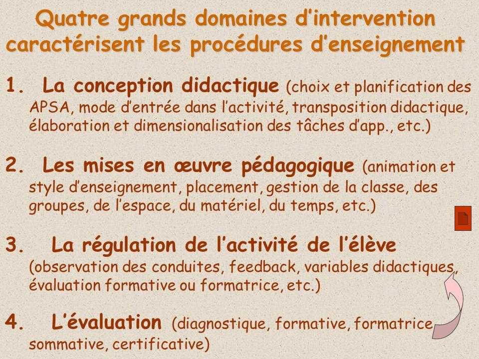 Quatre grands domaines dintervention caractérisent les procédures denseignement 1. La conception didactique (choix et planification des APSA, mode den