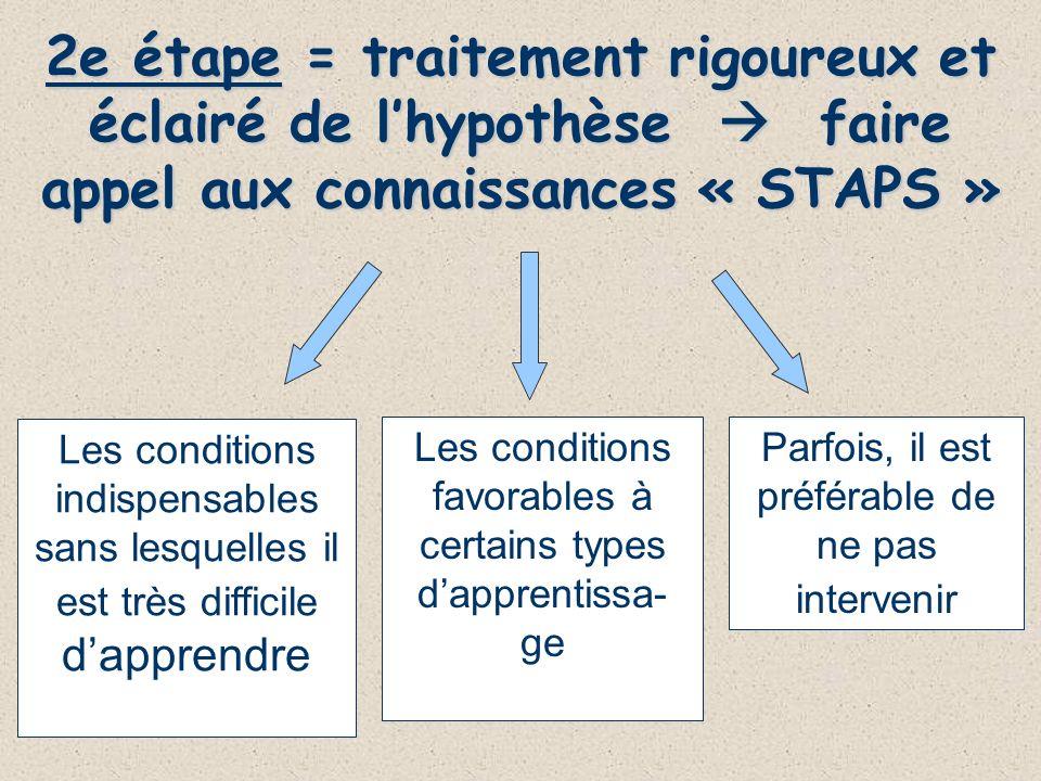 2e étape = traitement rigoureux et éclairé de lhypothèse faire appel aux connaissances « STAPS » Les conditions indispensables sans lesquelles il est très difficile dapprendre Les conditions favorables à certains types dapprentissa- ge Parfois, il est préférable de ne pas intervenir