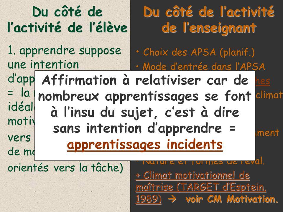 Du côté de lactivité de lélève 1. apprendre suppose une intention dapprendre = la motivation est idéalement une motivation orientée vers la tâche ( bu