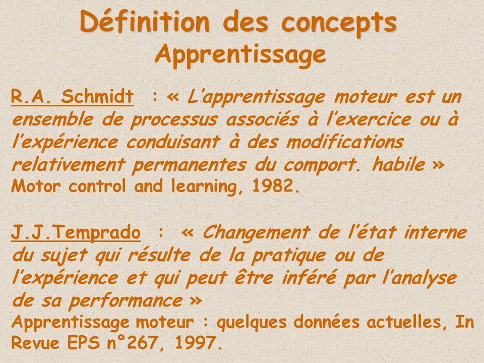 Définition des concepts R.A.