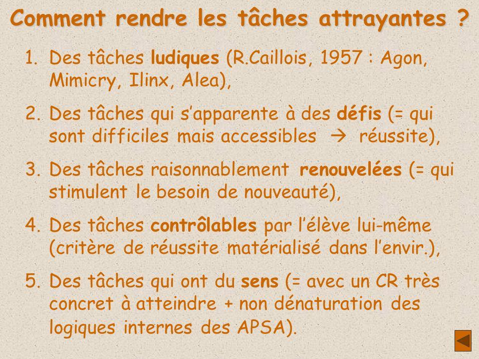 Comment rendre les tâches attrayantes ? 1.Des tâches ludiques (R.Caillois, 1957 : Agon, Mimicry, Ilinx, Alea), 2.Des tâches qui sapparente à des défis
