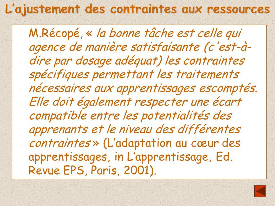 M.Récopé, « la bonne tâche est celle qui agence de manière satisfaisante (c est-à- dire par dosage adéquat) les contraintes spécifiques permettant les traitements nécessaires aux apprentissages escomptés.