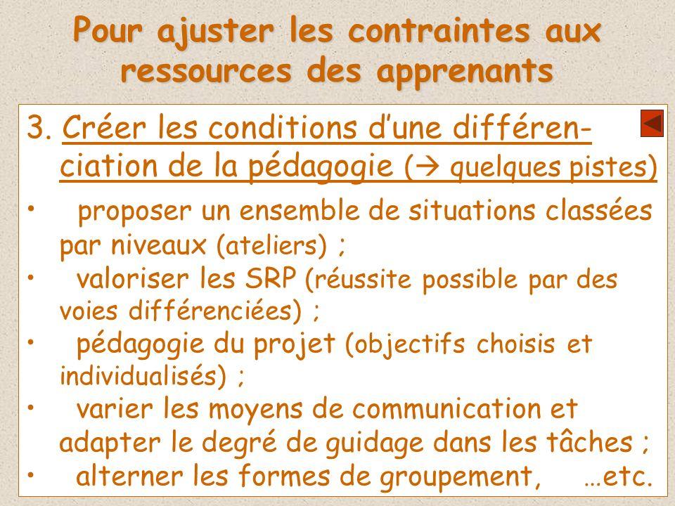 Pour ajuster les contraintes aux ressources des apprenants 3. Créer les conditions dune différen- ciation de la pédagogie ( quelques pistes) proposer