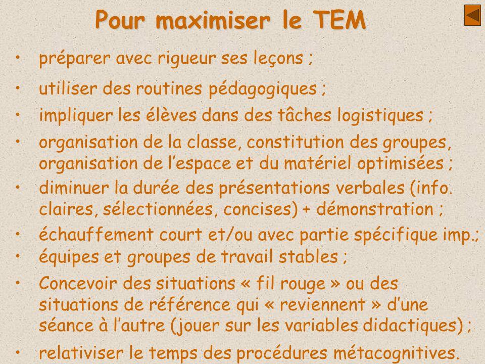 Pour maximiser le TEM préparer avec rigueur ses leçons ; utiliser des routines pédagogiques ; impliquer les élèves dans des tâches logistiques ; organ