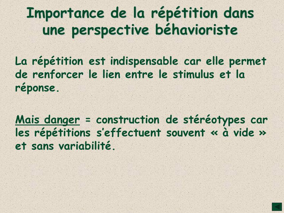 Importance de la répétition dans une perspective béhavioriste La répétition est indispensable car elle permet de renforcer le lien entre le stimulus et la réponse.