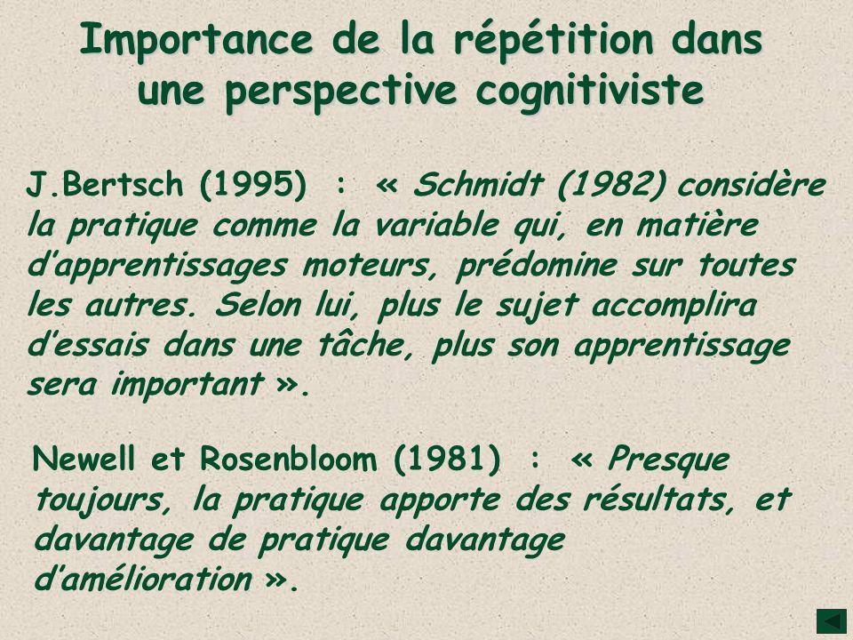 Importance de la répétition dans une perspective cognitiviste Newell et Rosenbloom (1981) : « Presque toujours, la pratique apporte des résultats, et davantage de pratique davantage damélioration ».